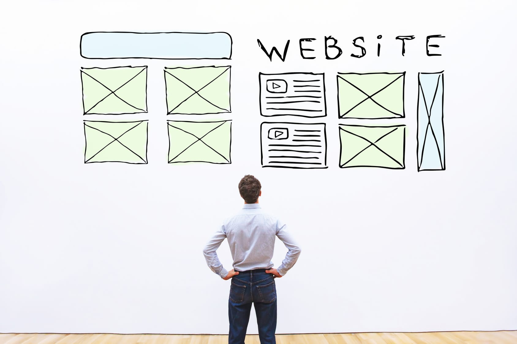 Web Design Trends that Your Business Should Care About